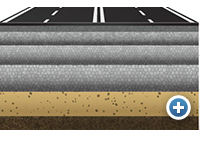 diagram: Pavement Layers