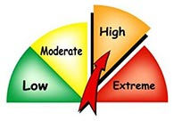 Current Fire Danger Rating