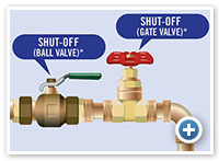 Diagram: Water Meters and Valves